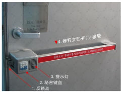 Panic Exit Bar for Fire and Emergency Lock 650cm