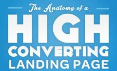 High conversion rate landing page for e-commerce website