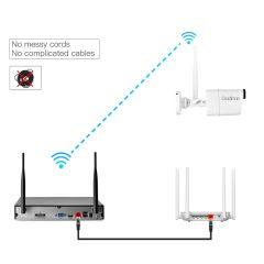 GADINAN 4CH WiFi CCTV System 720P 1080P P2P Indoor Outdoor IR IP Camera Surveillance Set Home Securi