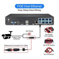Techage 8CH POE CCTV System 1080P NVR Dome Indoor Outdoor 2MP Audio Record IP Camera IR P2P Video Se